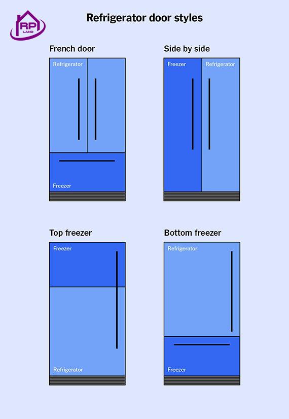 مدل مناسب درب یخچال فریزر